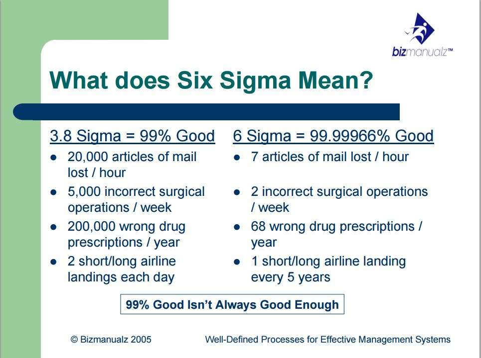 what-does-six-sigma-mean.jpg