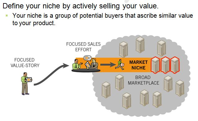 Value Story