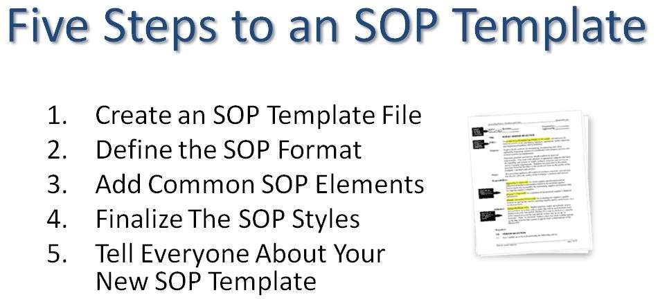 Attractive Five Steps To Create SOP Template