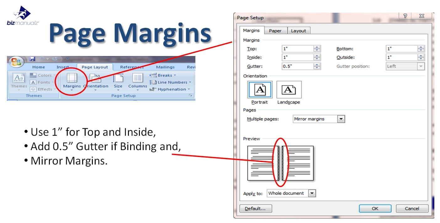 procedure margins