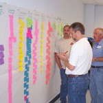 What is Lean Process Improvement?