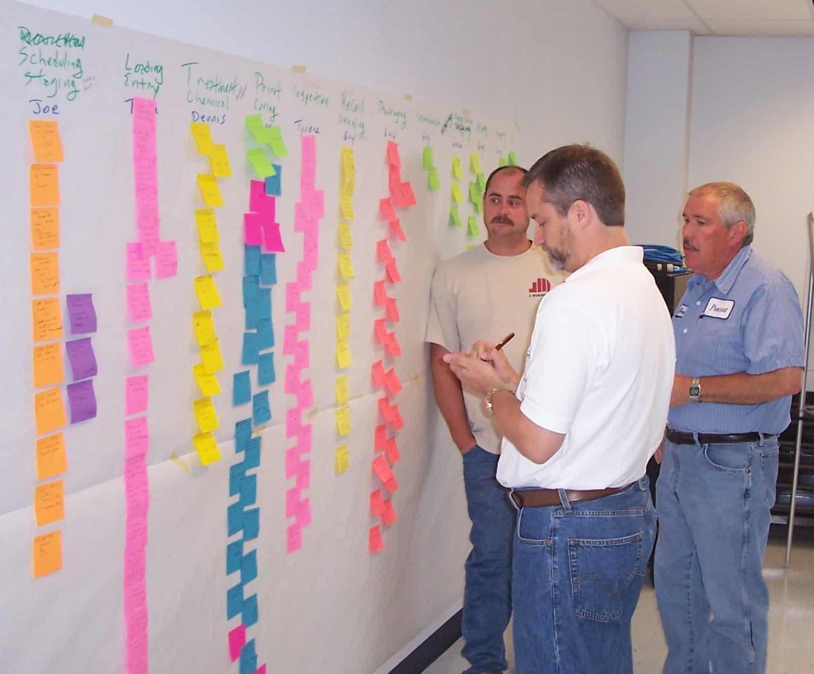 Lean VSM Process Mapping