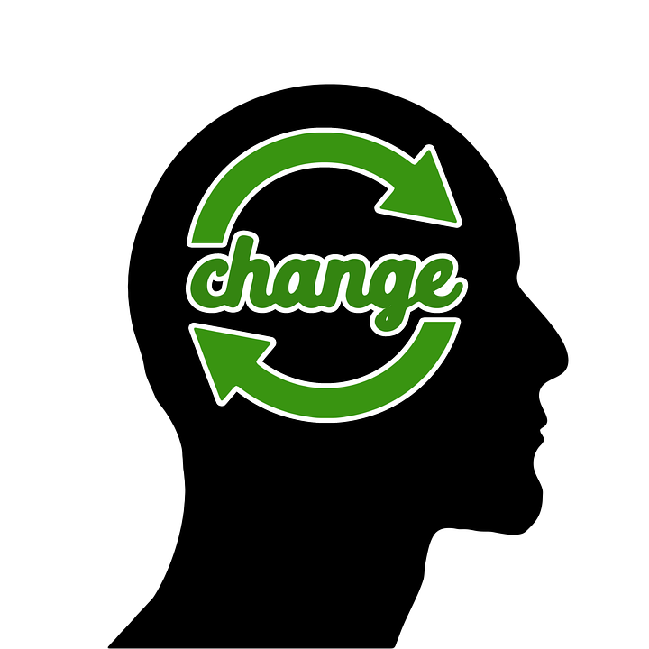 Emotional Phases of Change