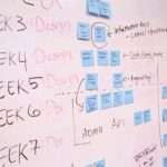 What Is Project Planning?