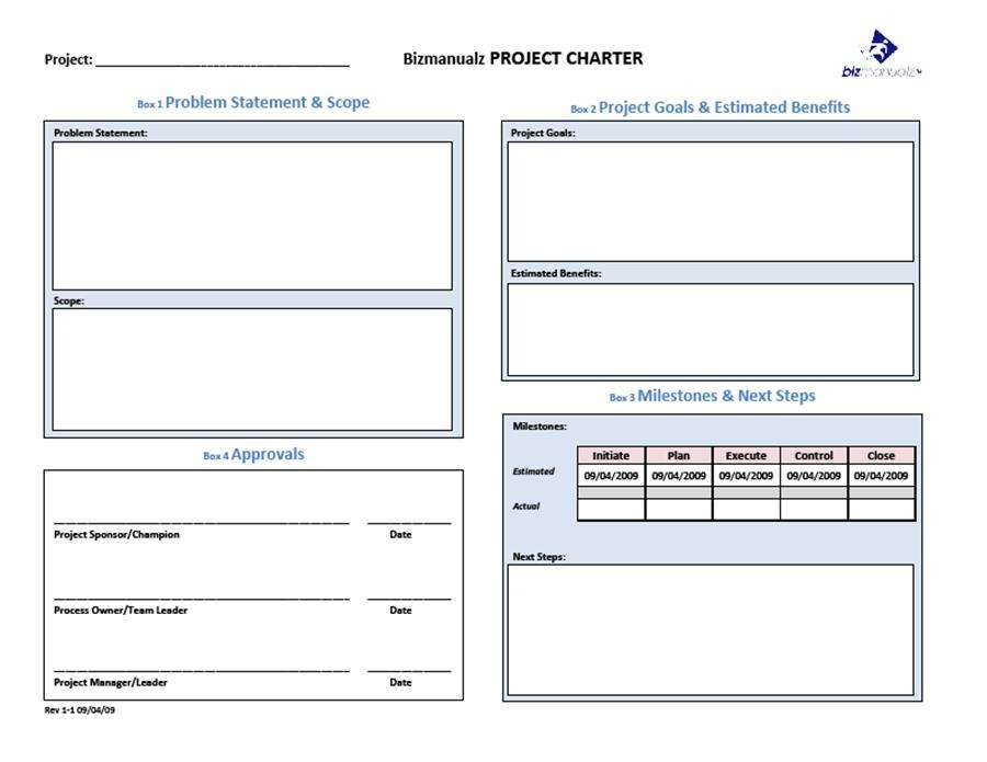 How to begin project initiation for One page project charter template