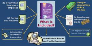 Creating an Accounting Manual