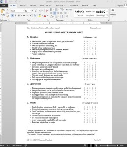 SWOT Analysis Worksheet Template