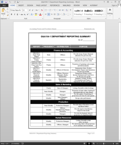 Department Reporting Summary Template