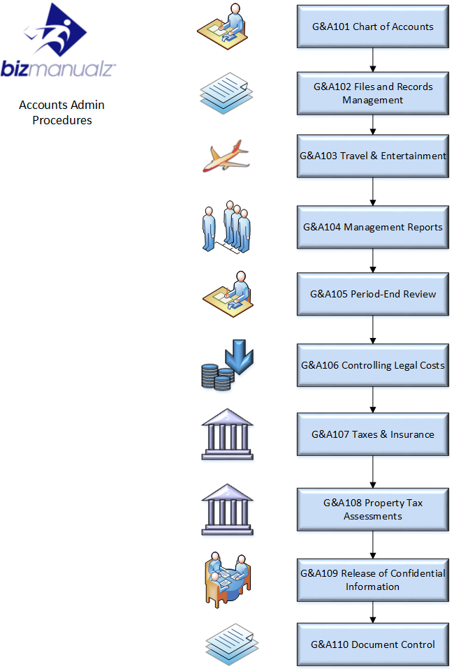 Bookkeeping Policy and Procedure Manual Template