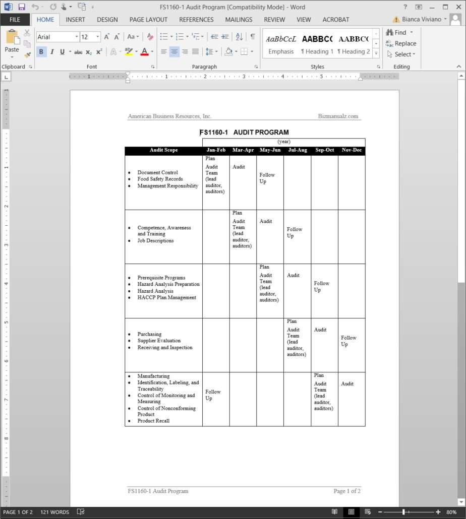 FSMS Audit Program Template