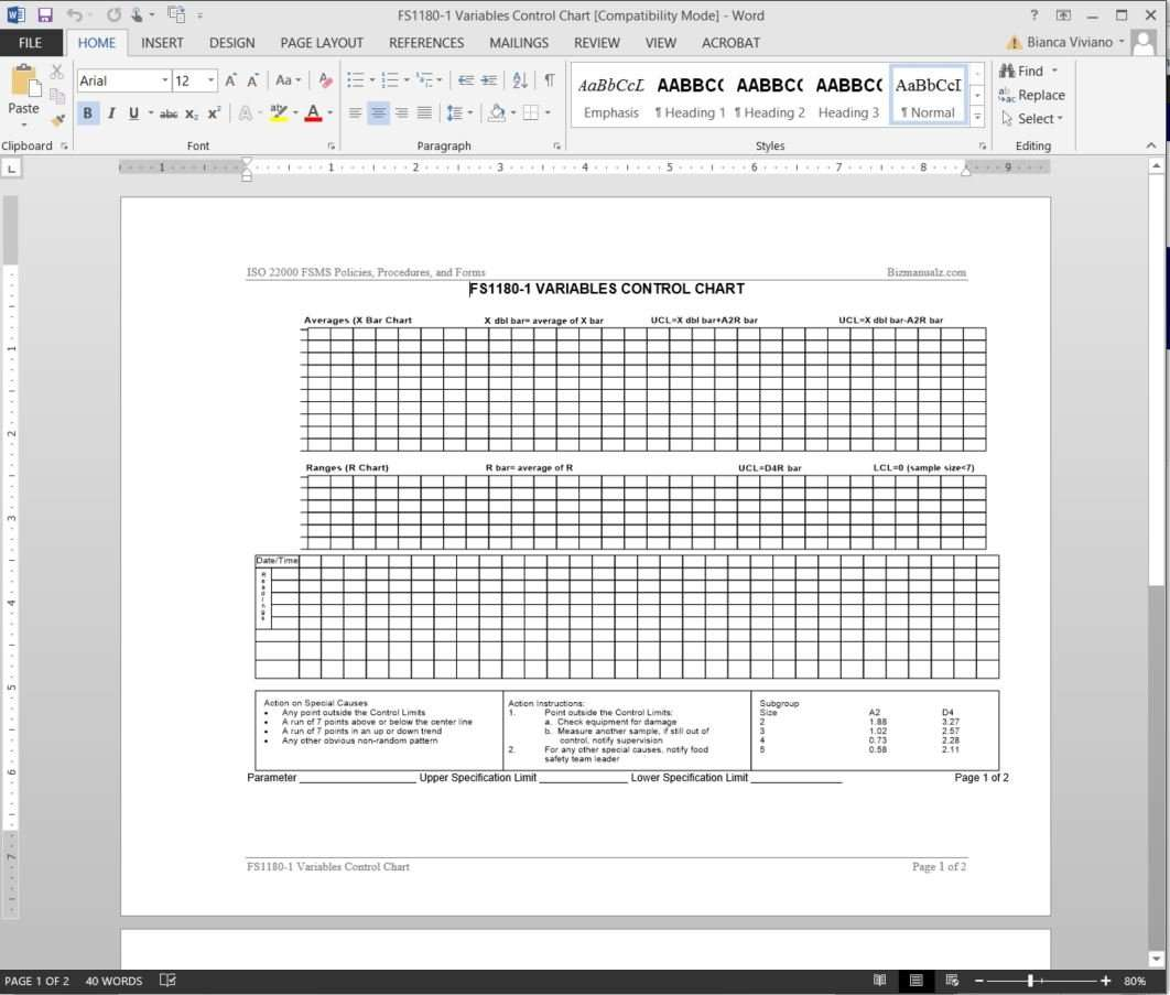 Process Control Chart Template: FSMS Variables Control Chart Template