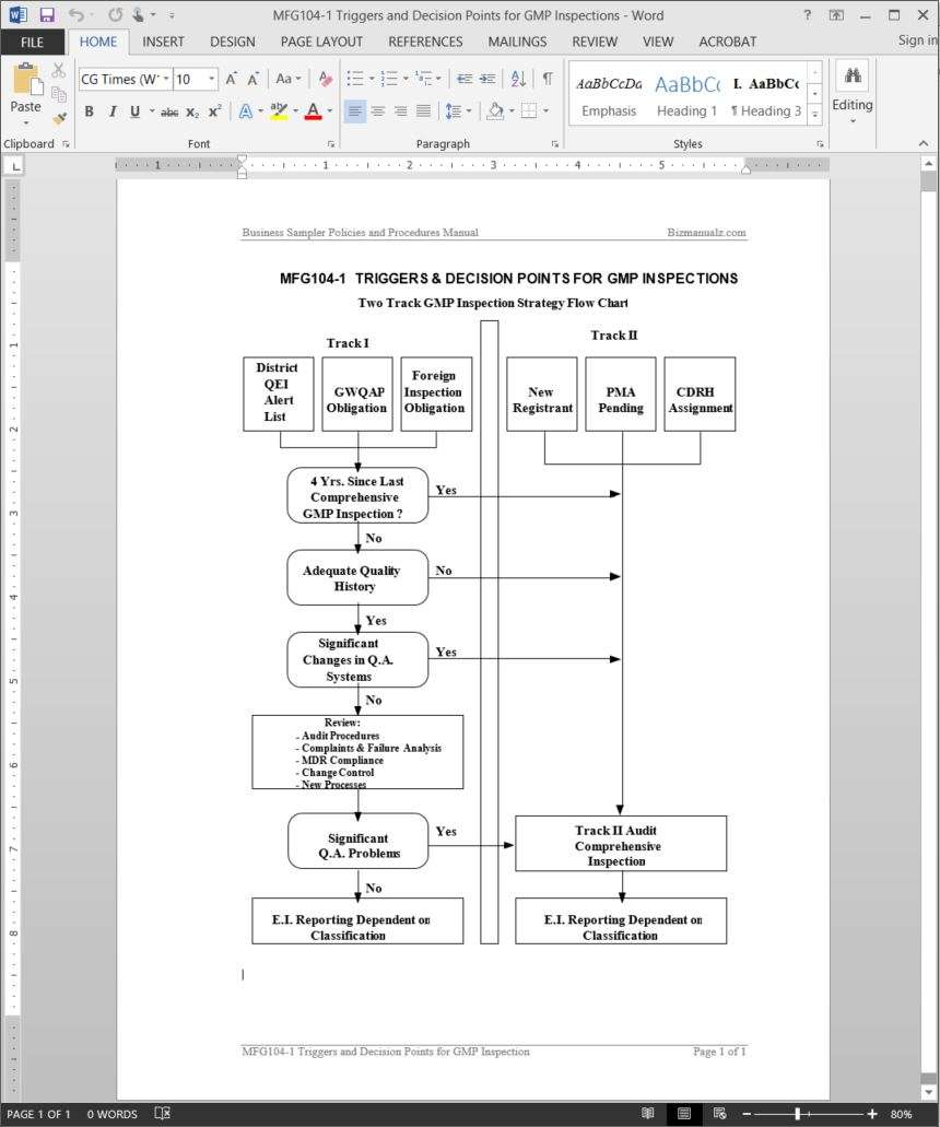 Gmp Inspection Triggers Decision Points Guide Template Mfg104 1