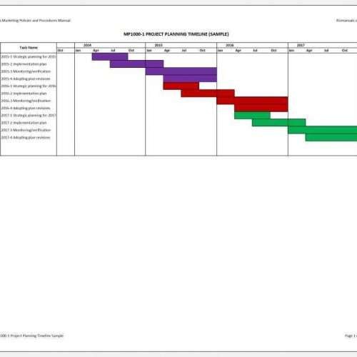 Project Planning Timeline Sample Template