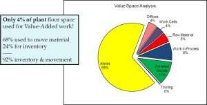 Visual space analysis
