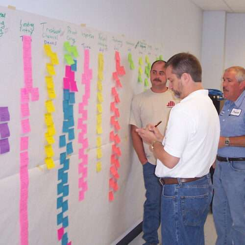 Lean VSM Training