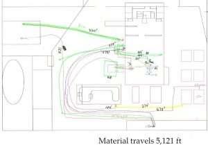material travel