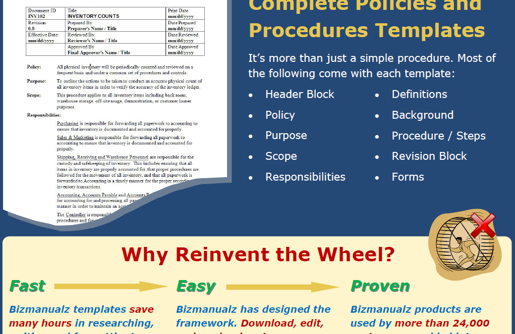 Word Policy Procedure Templates