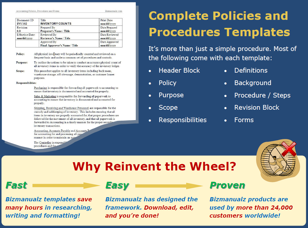 it policy and procedures template - policies and procedures manuals templates bizmanualz