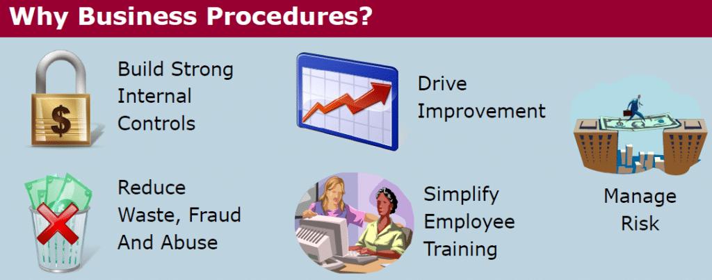 Business Procedures Manual Templates