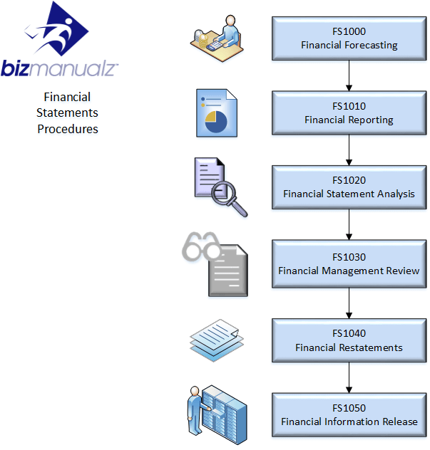 manual of financial process Training manuals for small water utilities, produced by un-habitat in six (6)  volumes, as follows: volume 1: finance policies and procedures manual  volume.