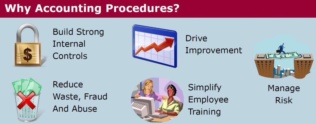 Why Accounting Procedures