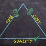 What is a Good Marketing Budget for a Small Business?