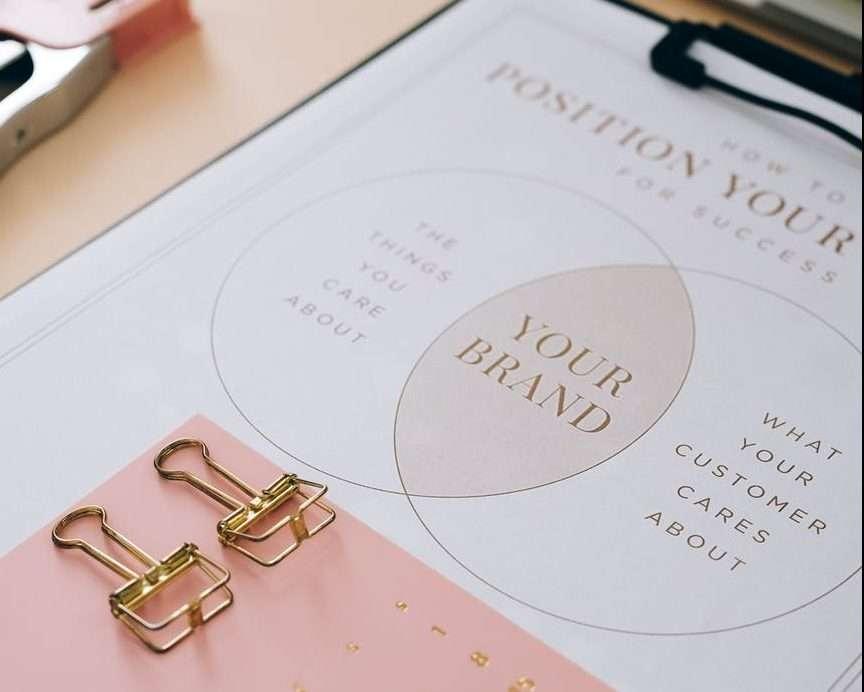 Brand Visual Image