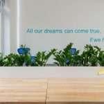 Do Office Plants Increase Productivity?